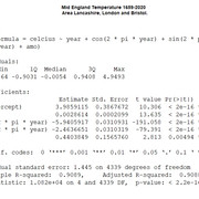 Mid-England-Temperature-1659-2020m-nedlig-2