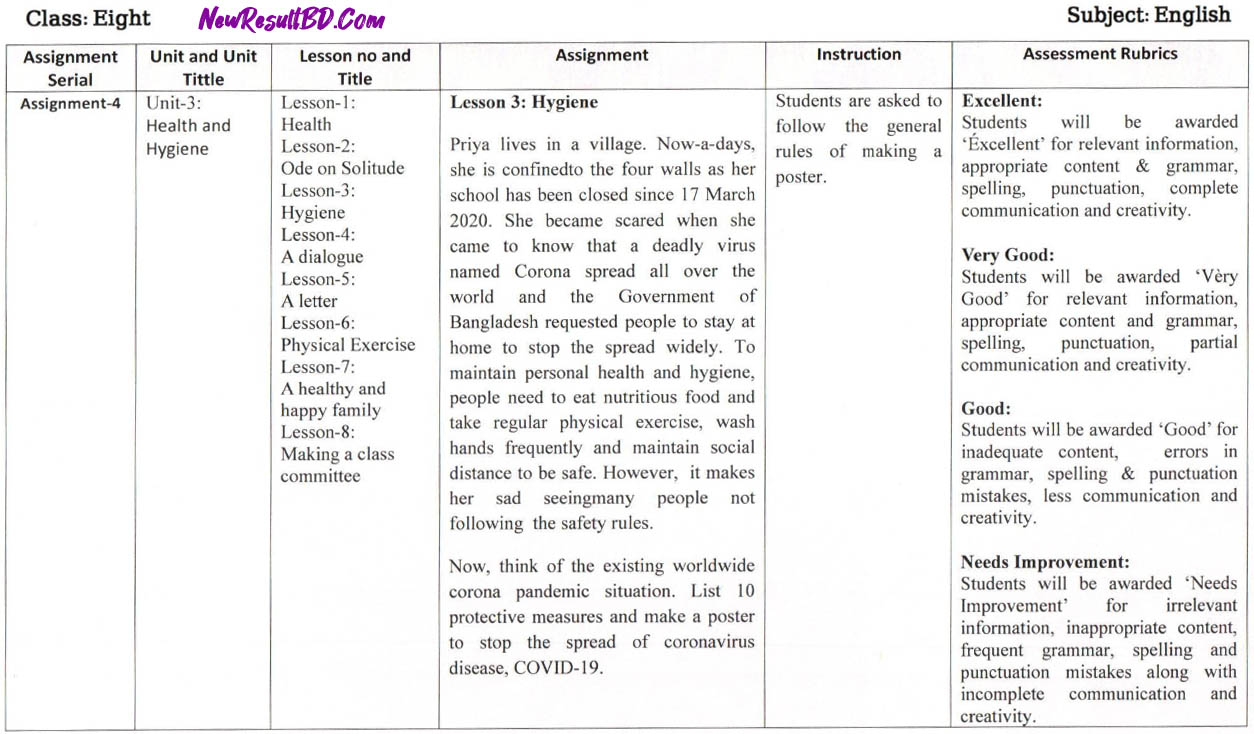 Class 8 11th Week English Assignment