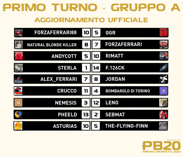 primoturno-A-agg01.png