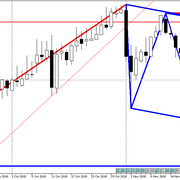 USDCNH-m-Daily