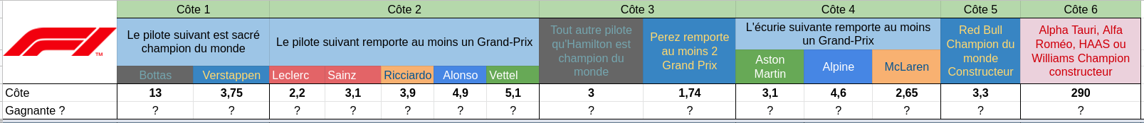 [2021] Formula Bet World Championship Screenshot-from-2021-03-15-20-41-06