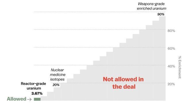 IRAN-DEAL-chart-1.jpg