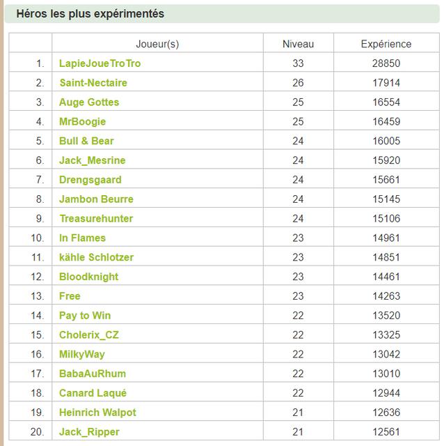 Top-20-H-ros