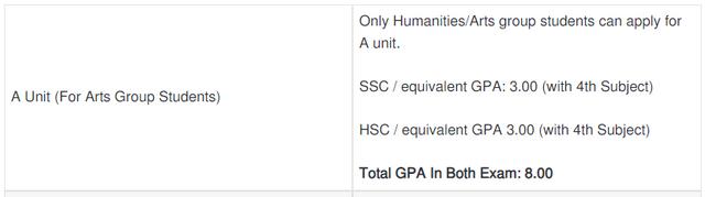 Rajshahi university admission Circular 2021 1