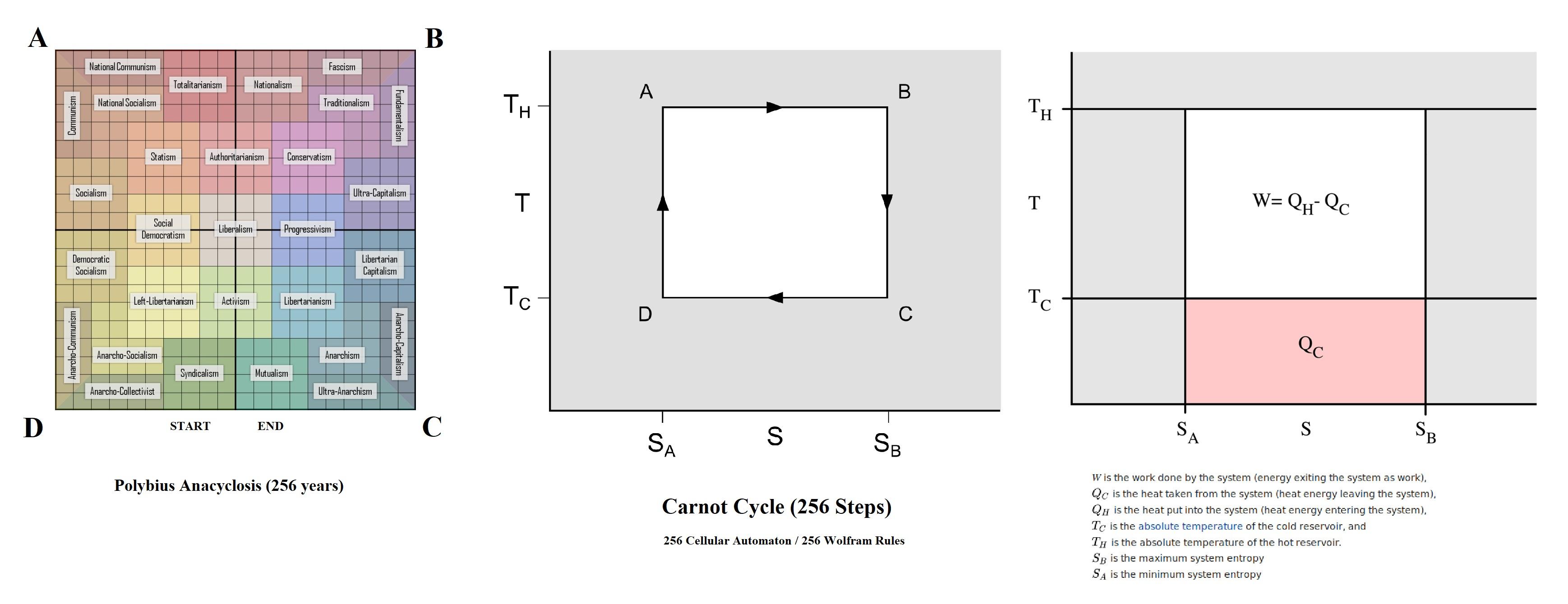 [Image: Thermodynamic-History.jpg]