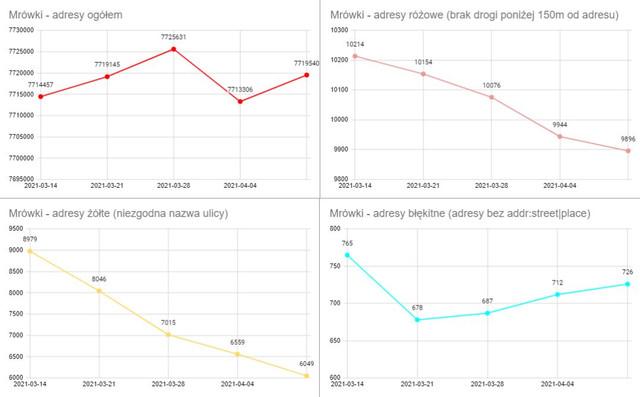 Mr-wki-wykres-2021-04-11.jpg
