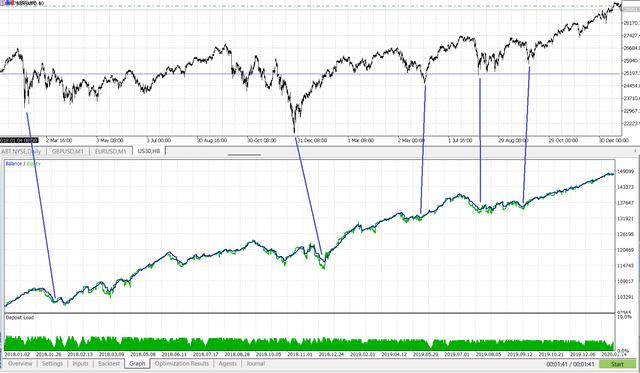 sfe-stocks-1-0-2