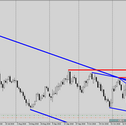GBPUSD-m-Daily