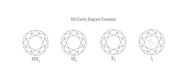 Clarity-Diagram-1