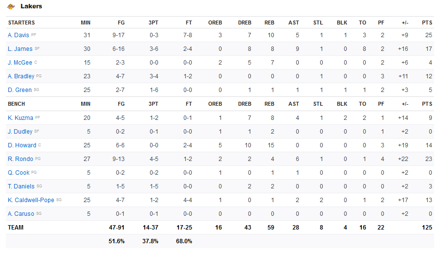 Screenshot-2020-02-11-NBA-National-Basketball-Association-Teams-Scores-Stats-News-Standings-Rumors-E