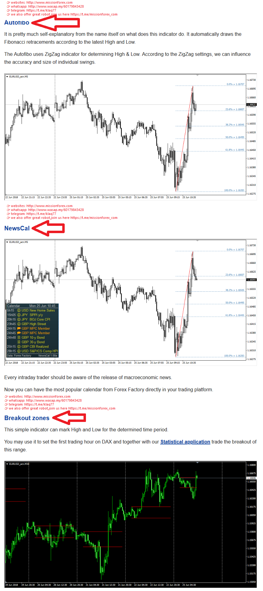 Top 10 MT4 Indicators that will ease your trading and Expert Advisor - Semi Auto Scalping Helper Trailing Stop/Breakeven