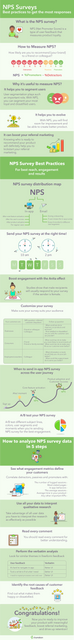 NPS-Best-Practices-Infographic-and-Statistics