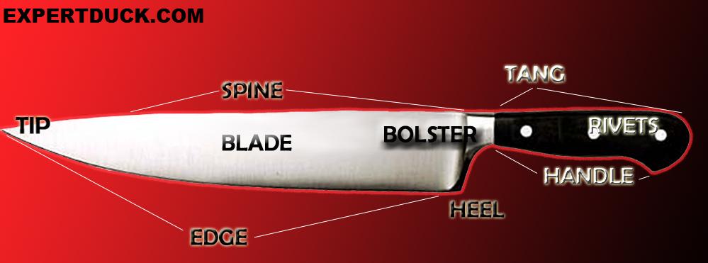 Best Chef Knife set 2021-ExpertDuck