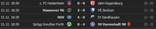 2020-12-15-23-20-32-2-Bundesliga-2020-2021-Ergebnisse-Fussball-Deutschland