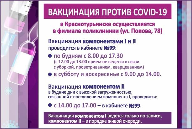 Часы работы кабинета вакцинации против коронавируса Краснотурьинск