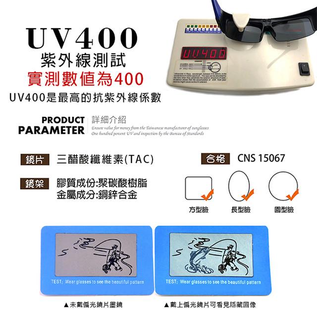 UV400-2