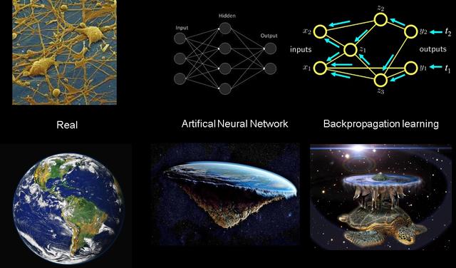 Neuiral Network comparison