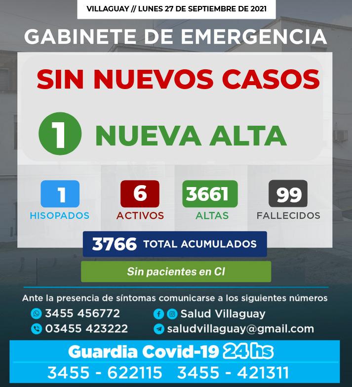 GABINETE DE EMERGENCIA DE VILLAGUAY: Reporte del Lunes 27/09- SIN nuevos casos de Covid-19