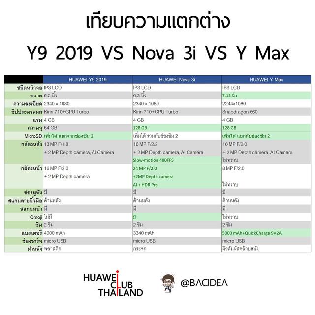 y9-vs-3i-vs-y-max.jpg