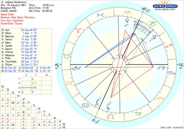 astro-w2gw-julijana-nestorovic-74527-24010