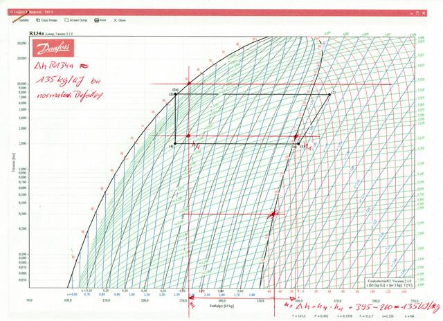 R134a-p-h-Diagramm