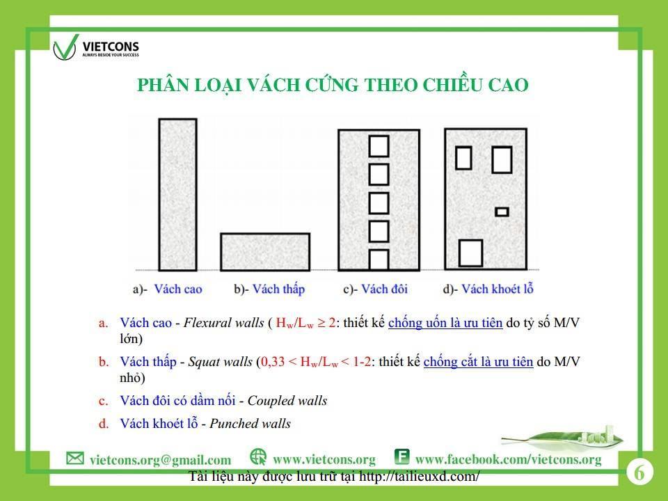 Thiet-ke-vach-loi-nha-cao-tangjpg-Page6