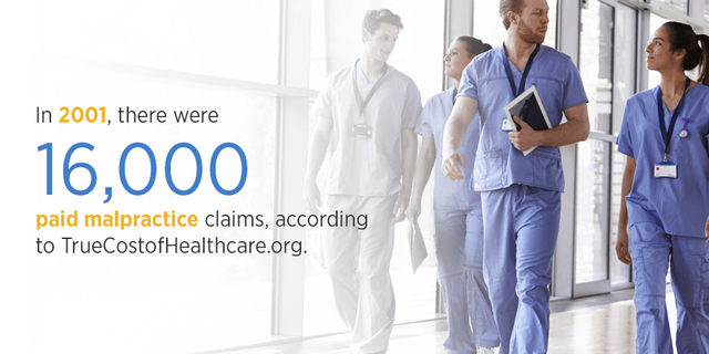 In 2001, there were 16,000 paid malpractice claims, according to TrueCostsofHealthcare.org.