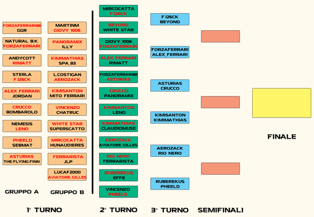 tabellone2.png