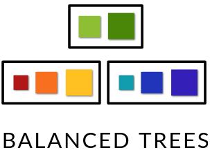balancedtrees