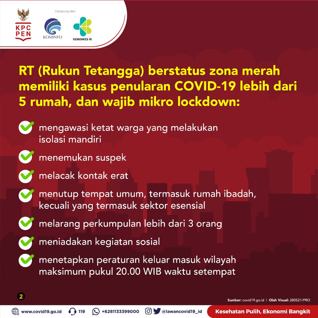 RT-Rukun-Tetangga-Berstatus-Zona-Merah-Wajib-Micro-Lockdown-2