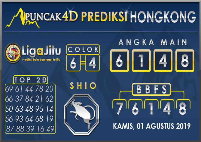 PREDIKSI TOGEL HONGKONG PUNCAK4D 01 AGUSTUS 2019