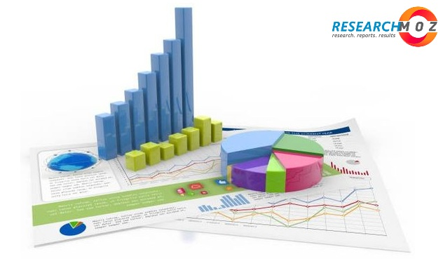 Tactile System Solutions Market