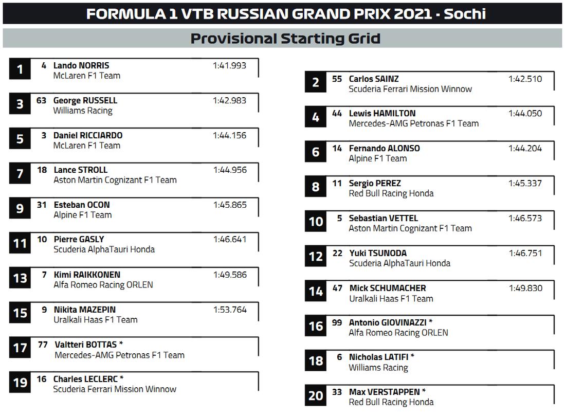 Sochi-Grid.png