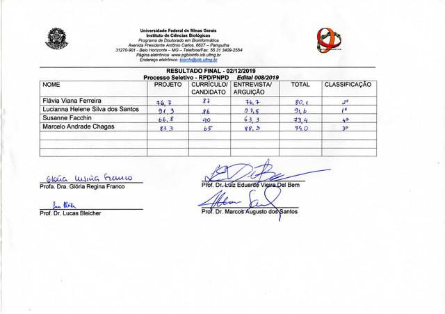 resultado-PNPD-1