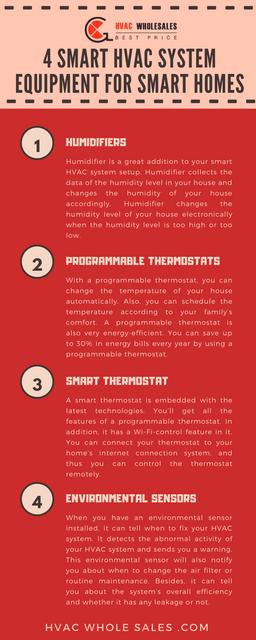 4-Smart-HVAC-System-Equipment-For-Smart-Homes