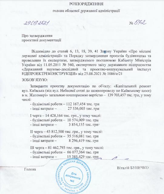 55258937518450d85c3f87d8b6b50b1a - Голова ОДА затвердив проєктну документацію на капремонт вулиці Київської в Житомирі вартістю 140 млн грн