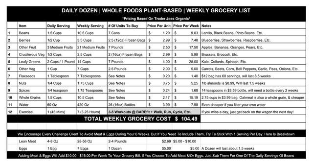 DAILY-DOZEN-GROCERY-LIST-Sheet1