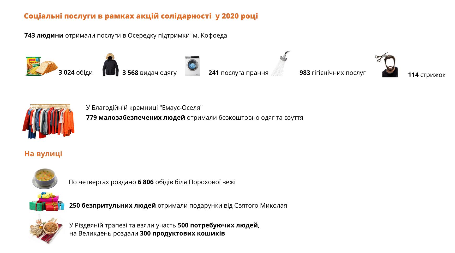 social-2020