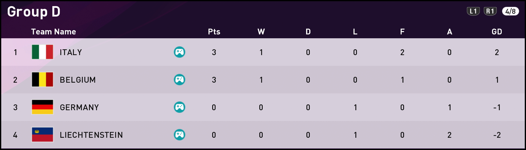 FTWC20-Group-D-1-Game.png
