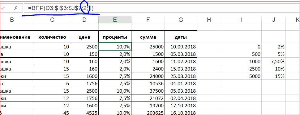 ВПР в Excel. Извлекаем данные