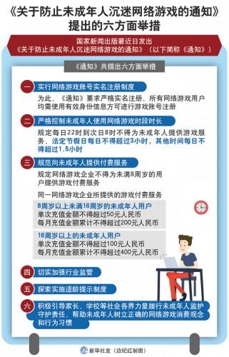 Dari Waktu Bermain Hingga Pembelian Item, China Memperketat Aturan untuk Gamer Muda