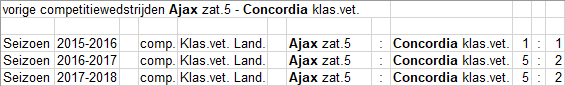 zat-5-5-Concordia-thuis