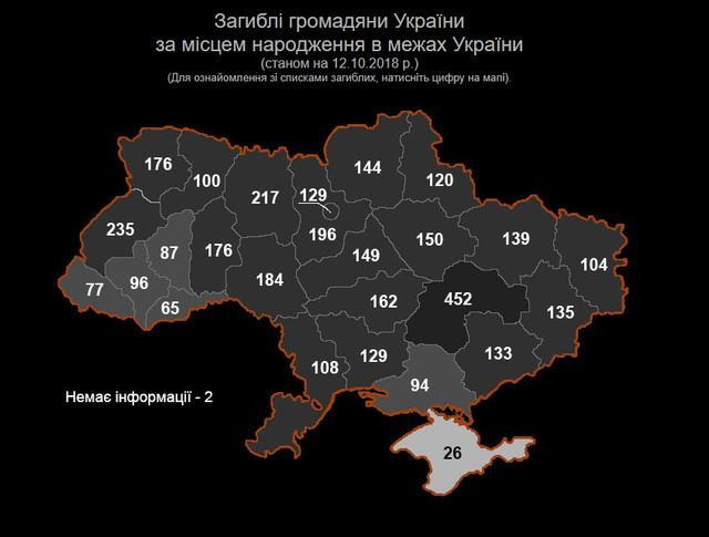 925e6437b11d3dbf1880050ba762a144 - За 4,5 роки на сході України загинули 217 військових з Житомирської області