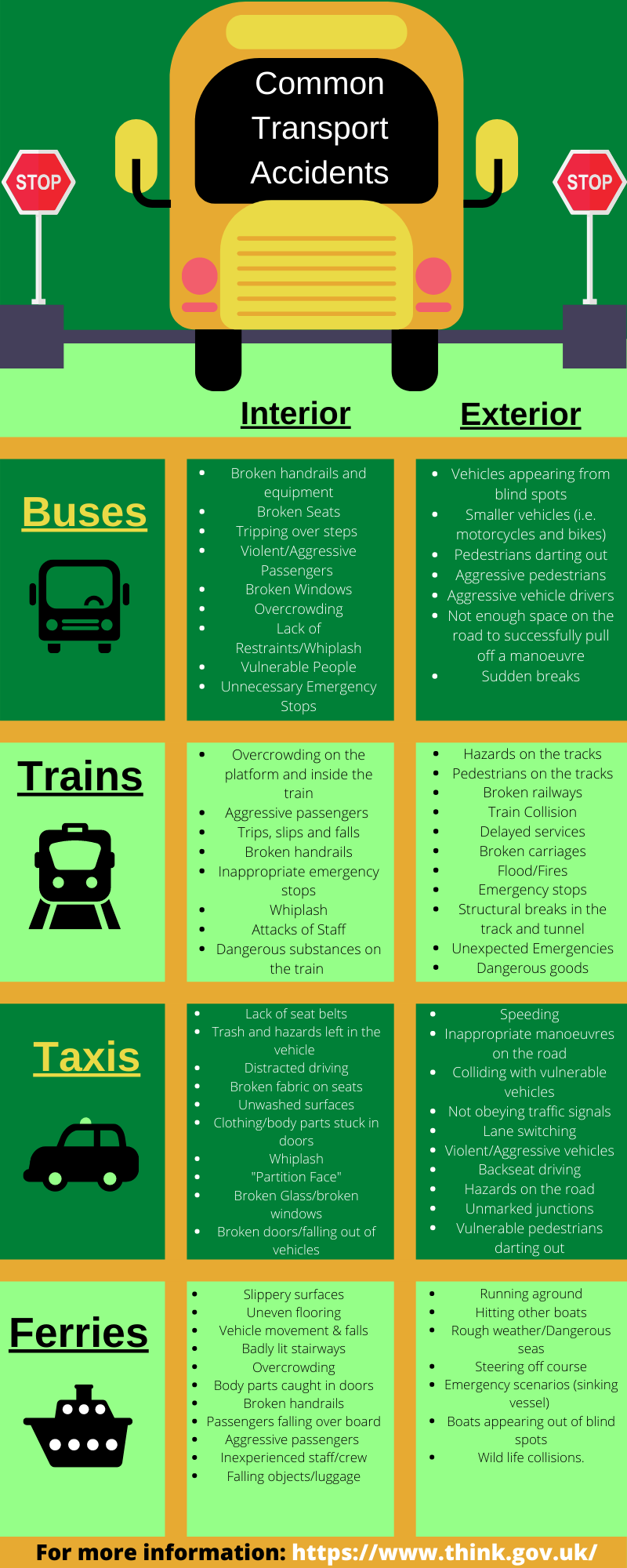common public transport accidents infographic