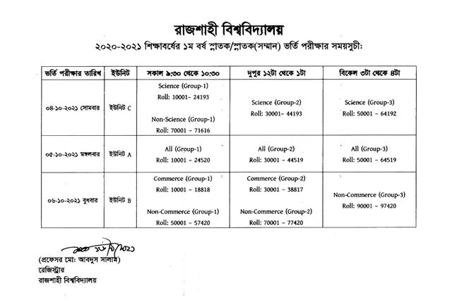 Ru-admission-date