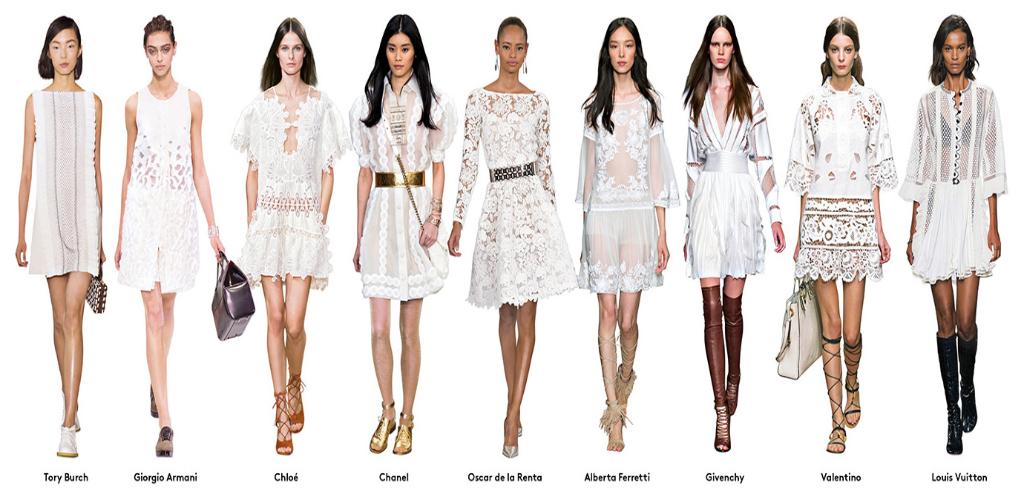 Fashion Trends News