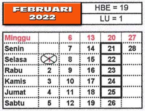 Februari 2022