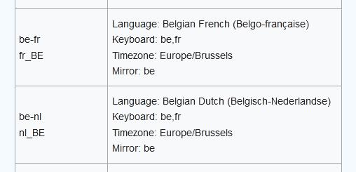 be-language-antix-wiki
