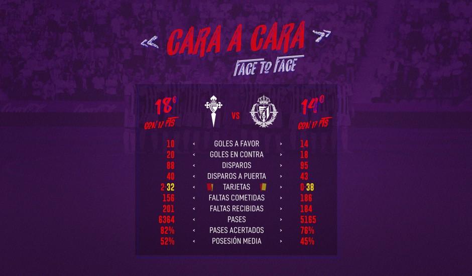Real Club Celta de Vigo - Real Valladolid C.F. Viernes 29 de Noviembre. 21:00 11355n-web-CARA-A-CARA-CASTELLANO-buena