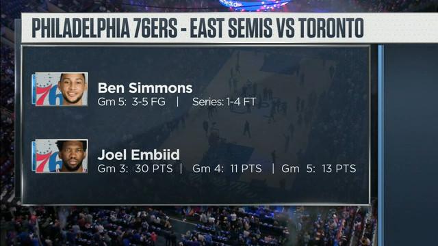 Game-6-Toronto-Raptors-Philadelphia-76ers-ts-snapshot-00-02-14-2020-03-26-23-52-48